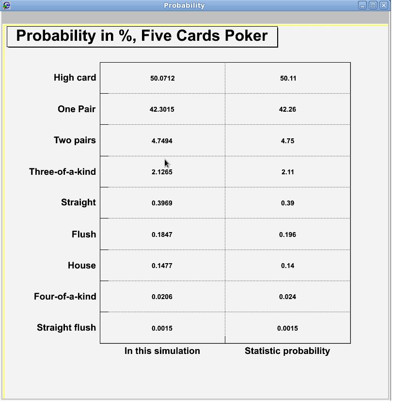 straight flush beats 4 of a kind probability distribution